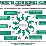 10 Unexpected Uses of Business Insurance